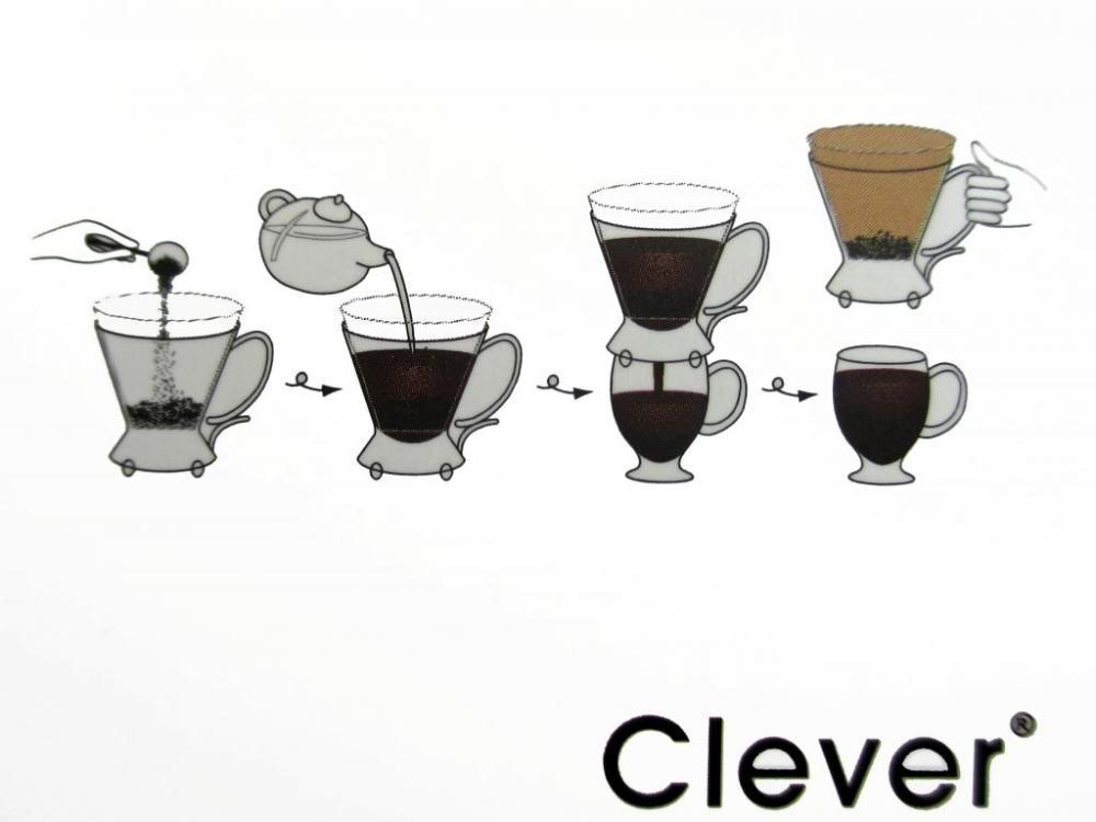 clever.v2b