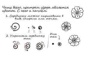 02.мехенди для начинающих