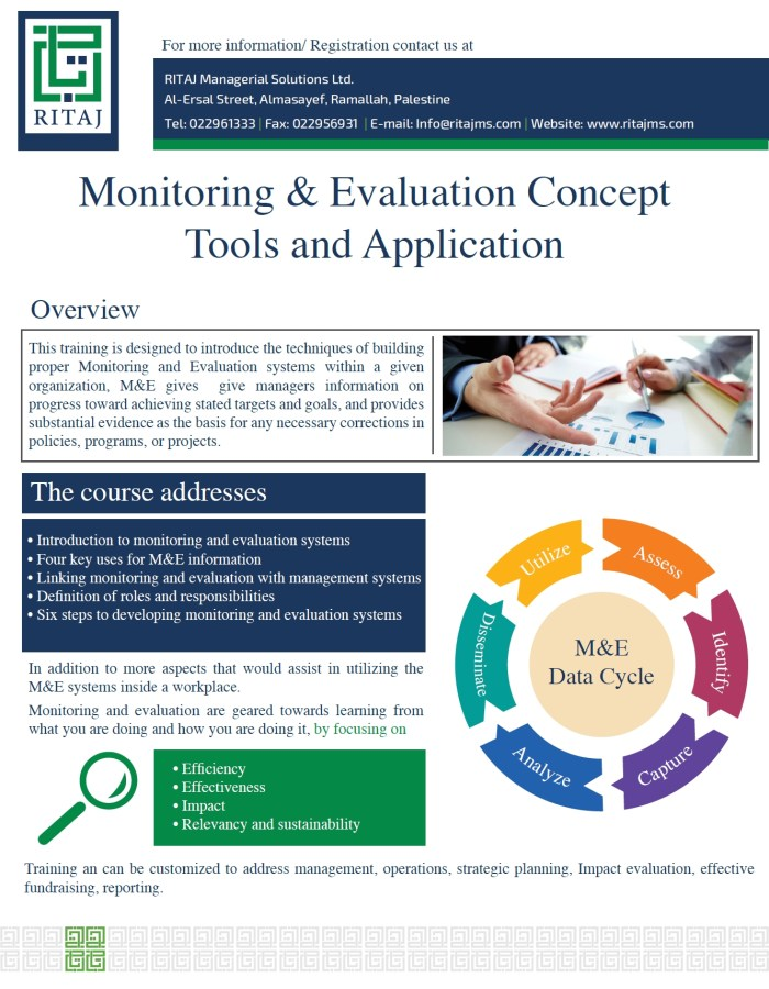 Monitoring and Evaluation - M&E 1