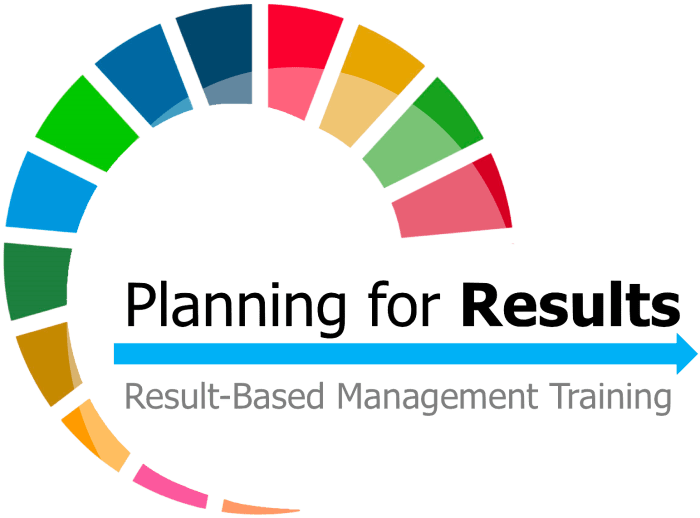 Results-Based Management (RBM) 4