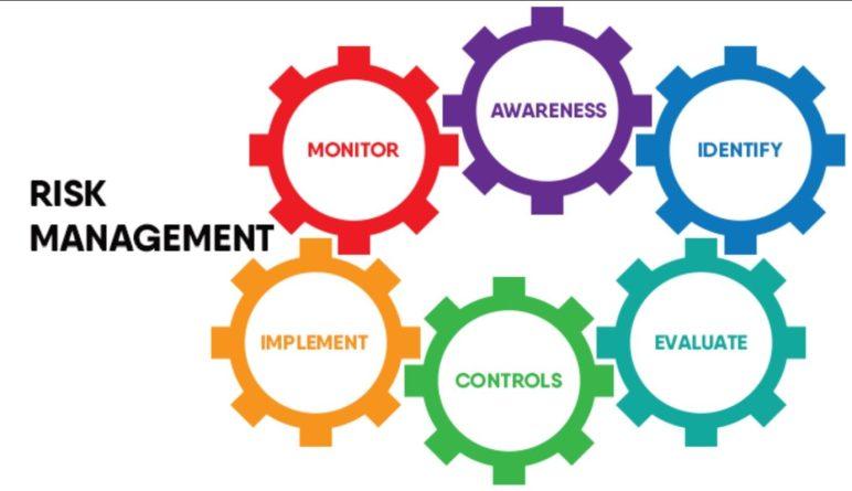 Risk Management Professional - RMP 4