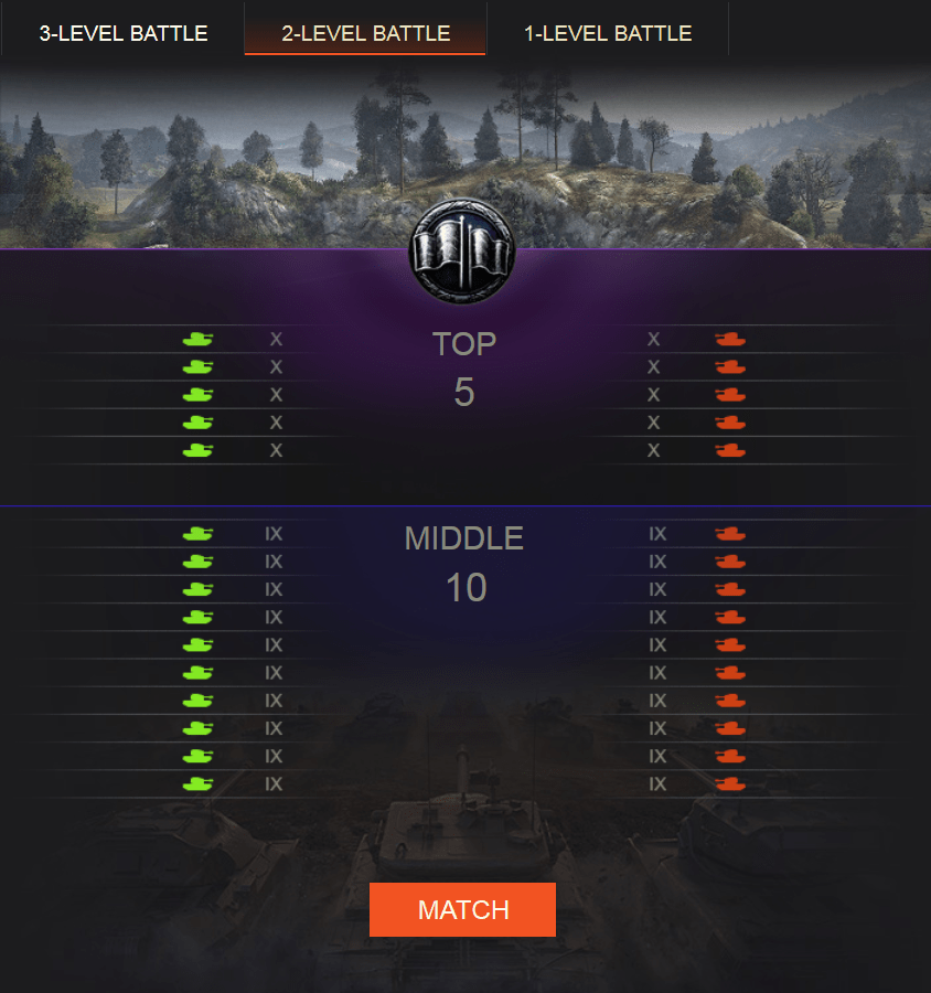 world of tanks tier matchmaking