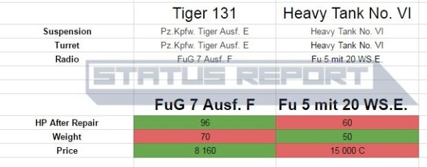 Tiger 131 wot matchmaking