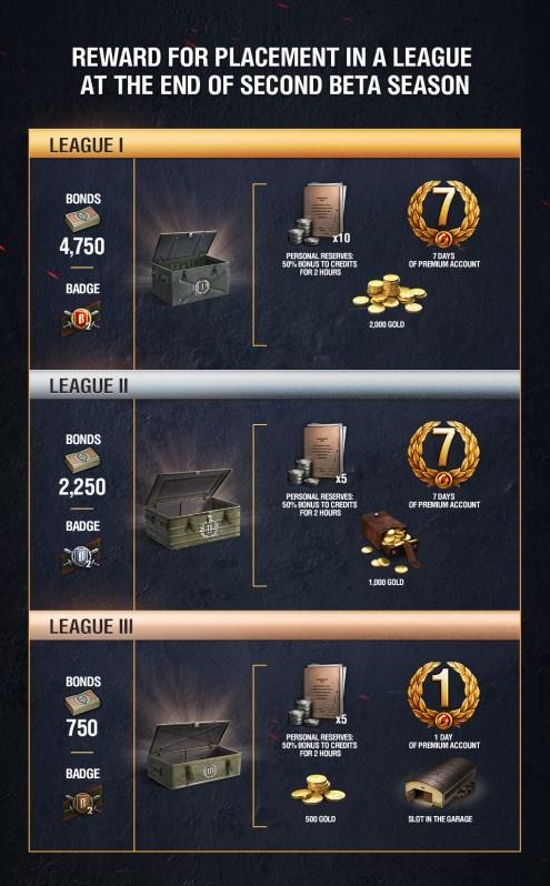 league_reward_loc_en