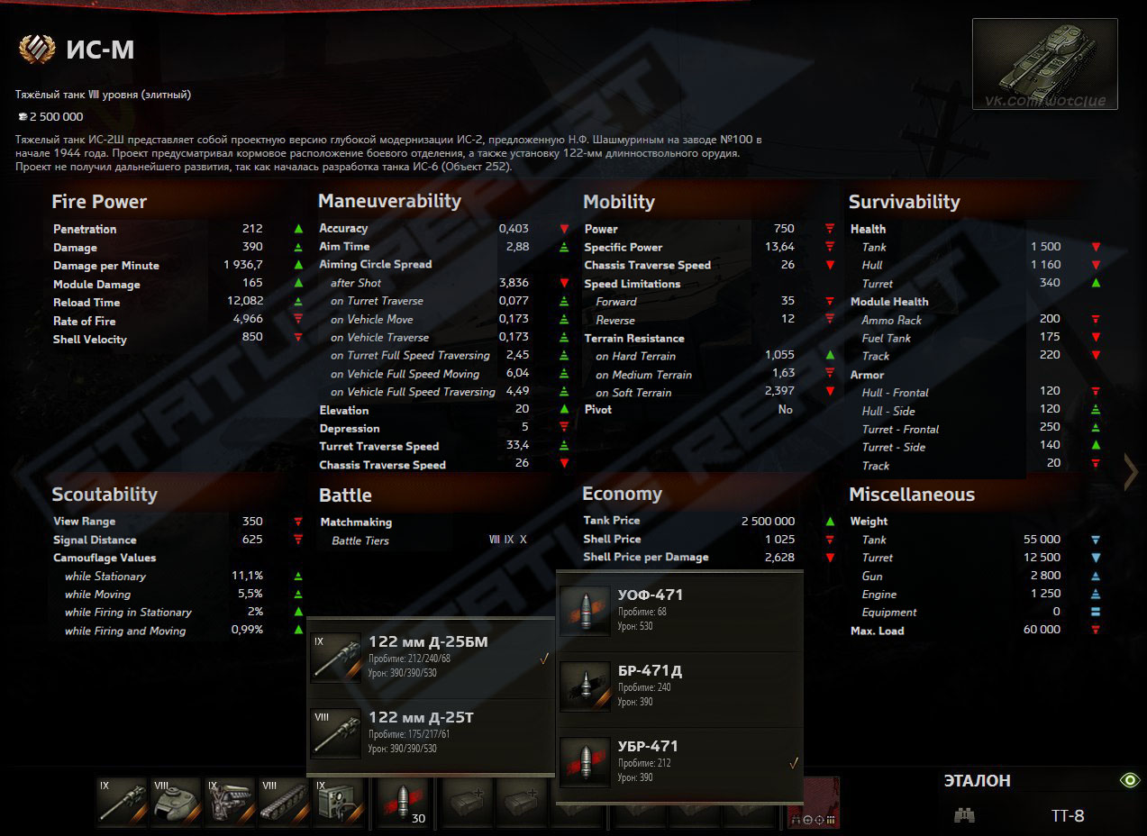 IS-M Stats English overlay