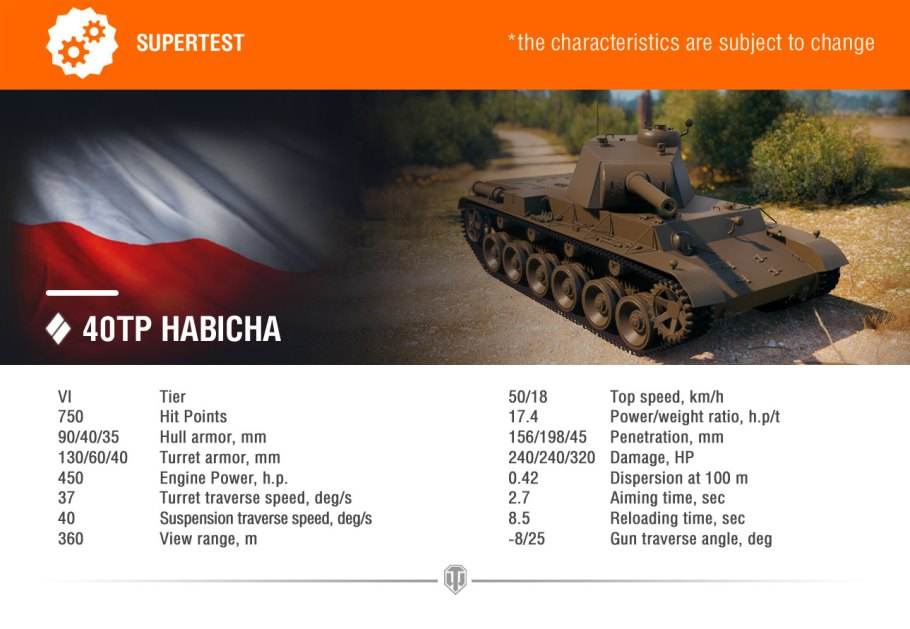 supertest-40TP_Habicha_EN