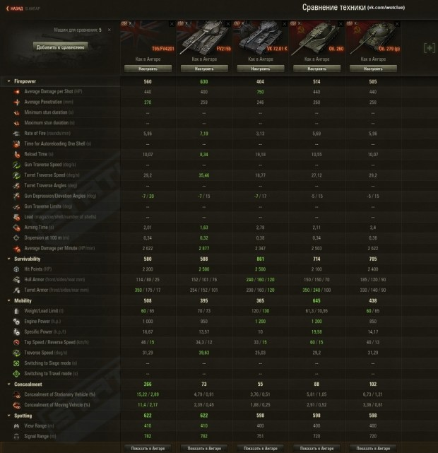 t95chieftaincomp
