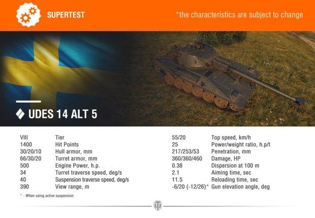 supertest-UDES_14_Alt_5_EN