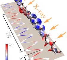 Mesoscale Dzyaloshinskii-Moriya interaction: geometrical tailoring of the magnetochirality
