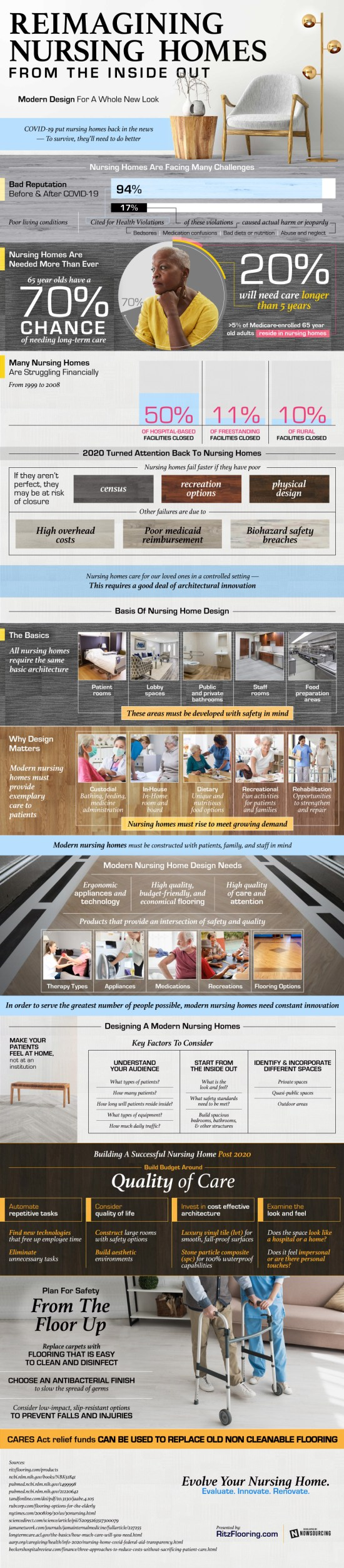Reimagining Nursing Homes From The Inside Out: Modern Design For A Whole New Look