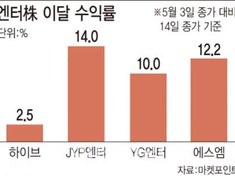Penghibur di metaverse dll…  Perhatikan comeback BTS dan Twice