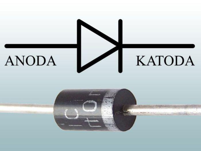 Gambar komponen dioda dan simbolnya