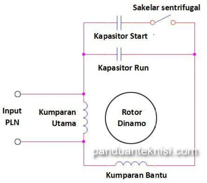 Gambar kapasitor run dan start