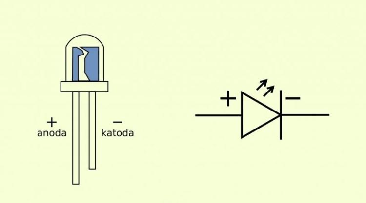 Gambar simbol dioda LED