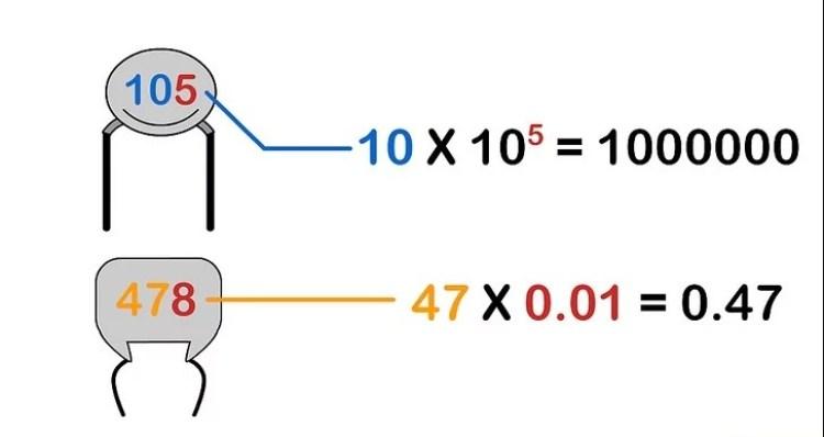 Gambar contoh digit angka nol