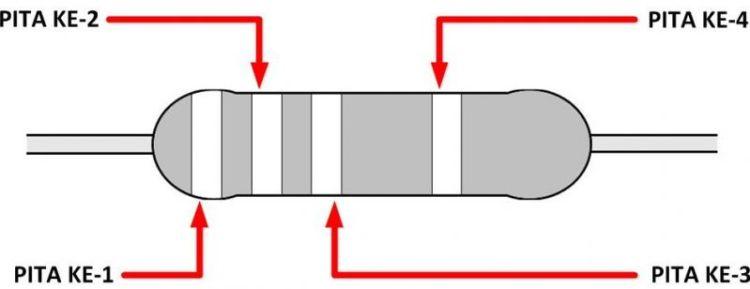 Contoh komponen resistor kode warna 4