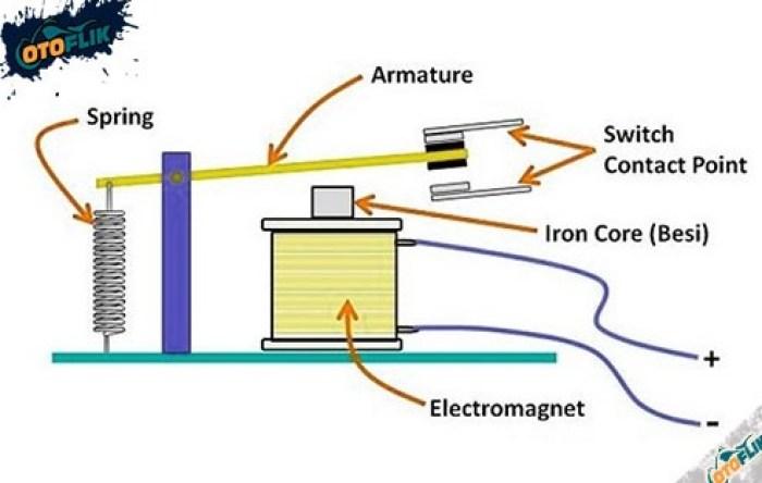 Gambar modul relay
