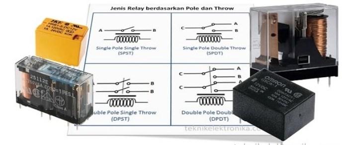 Relay pole dan throw