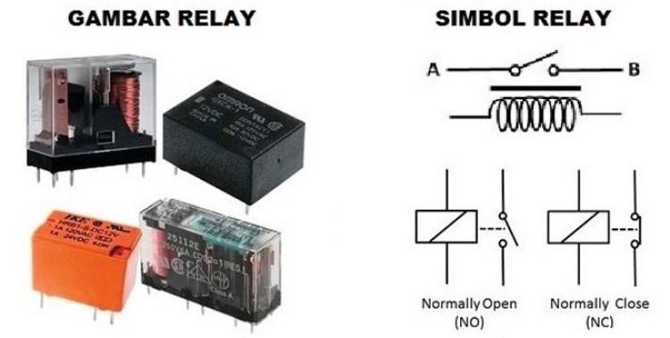 Contoh bentuk dan simbol relay