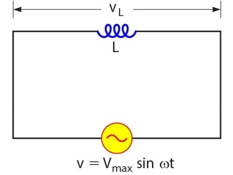 Contoh rangkaian arus induktor