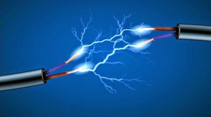 Gambar penjelasan lengkap pengertian arus listrik