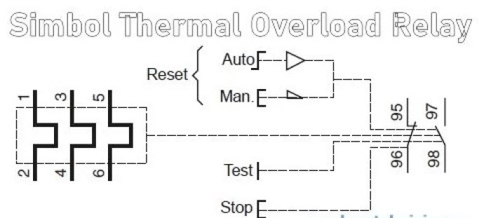 Gambar simbol overload relay