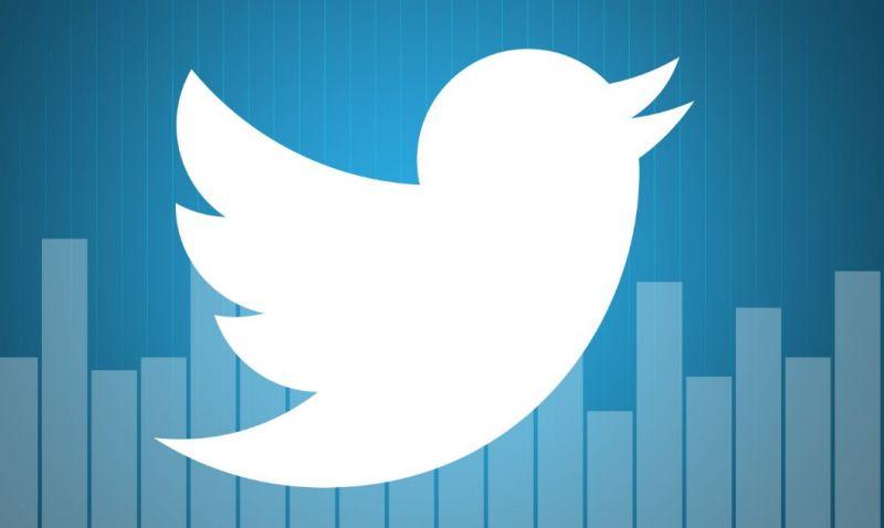 Gambar cara crawling data twitter