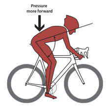 sit bone pain cycling