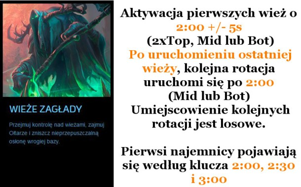 wieże_zagłady1