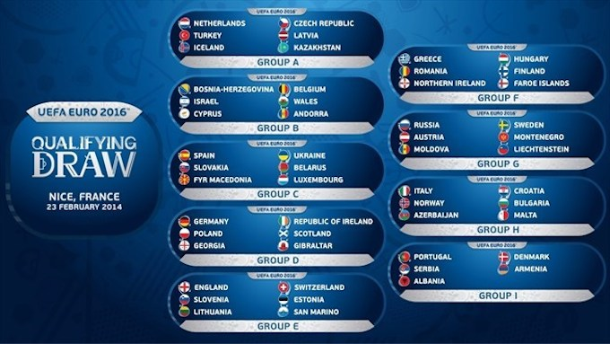 Draw for 2016 Euro Championships made in Nice