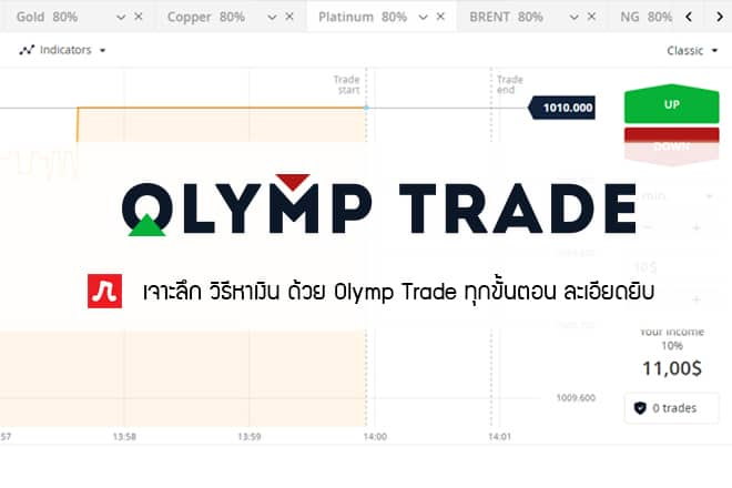 olymp-trade-feature-image.jpg