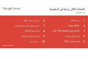 عمليات البحث الأكثر رواجًا على محرك بحث Google بالمملكة العربية السعودية لعام 2016