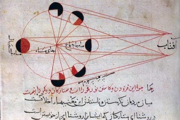 ظواهر فلكية في سماء الرياض