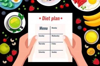 Terapkan Pola Makan Diet Yang Benar untuk Hasil Optimal