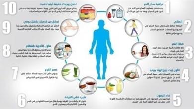 صورة معلومات مختصرة عن مرض السكري