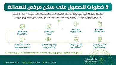 Photo of الشؤون البلدية توضح طريقة الحصول على سكن بديل مرخص للعمالة