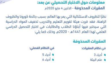 Photo of تقويم التعليم تعلن المقررات المحذوفة للصف الثالث الثانوي بسبب فيروس كورونا