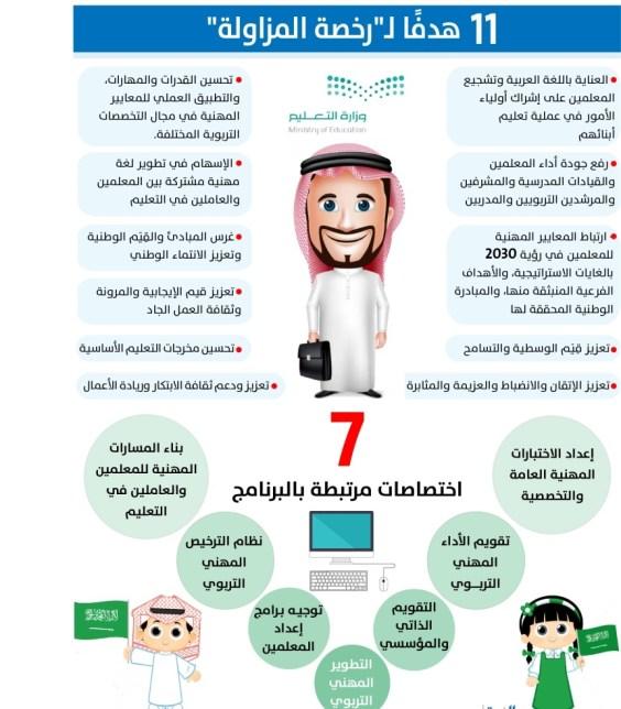 الرخصة المهنية للمعلمين في السعودية 2