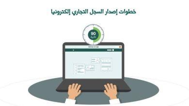صورة طريقة فتح سجل تجاري في السعودية مع الشروط