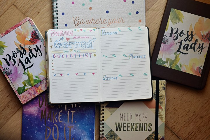 how to create a travel journal