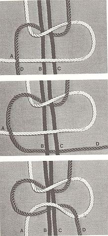 squareknotloose1