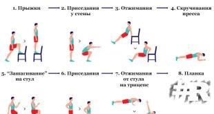 12 лучших упражнений для домашней тренировки