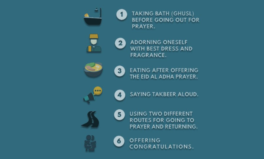 Some Important Facts To Know About Eid