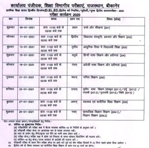 Rajasthan-BSTC-2nd-Year-Time-Table-2021