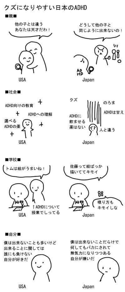 ADHD の日米の違い