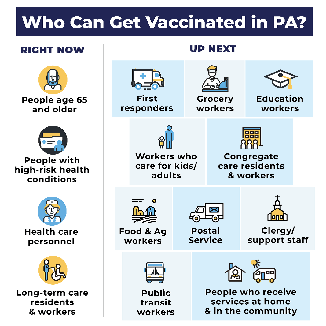 image001 - Who Can Get Vaccinated in PA?