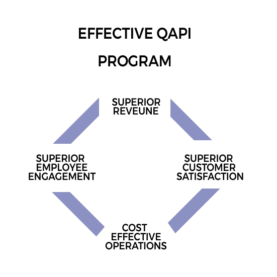 Long term care planning Real Life Solutions
