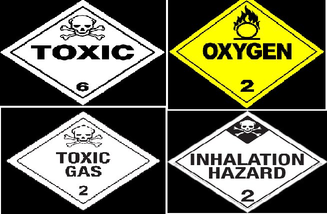 UN classification of chemical