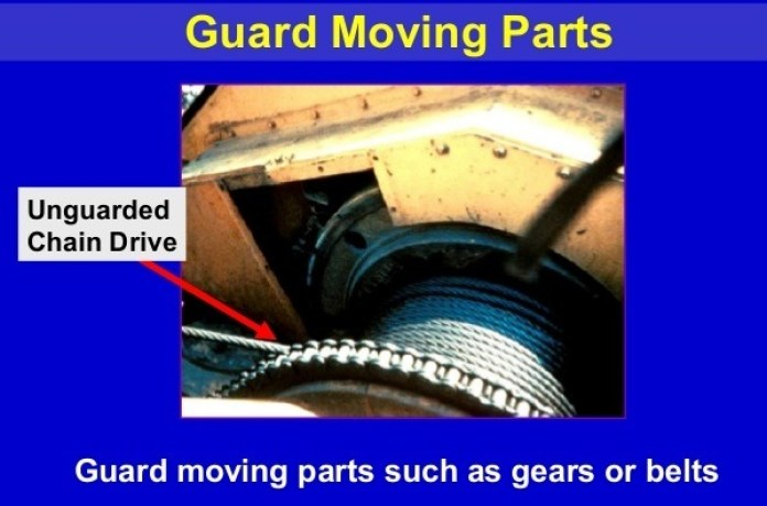 Guards of moving part of crane