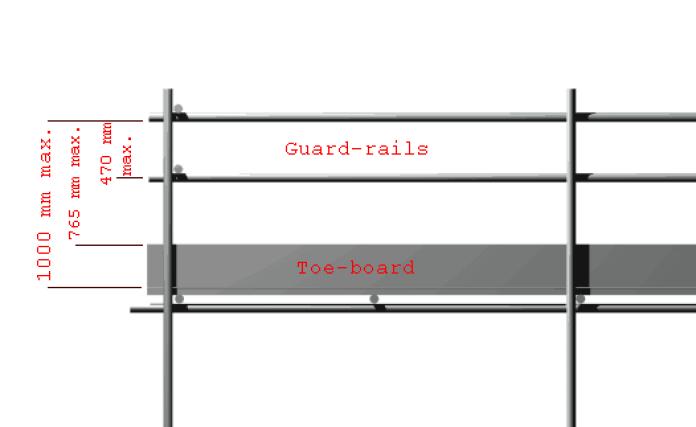 Scaffolding Guardrail